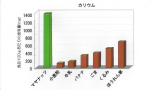 %e3%82%ab%e3%83%aa%e3%82%a6%e3%83%a0